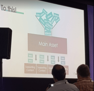 Main Asset Idea Process at BrightonSEO