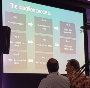 The Ideation Process by Sam Marsden at BrightonSEO