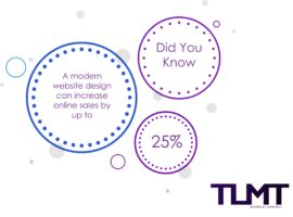 Modern Website Design is The Key to Sales Boosts